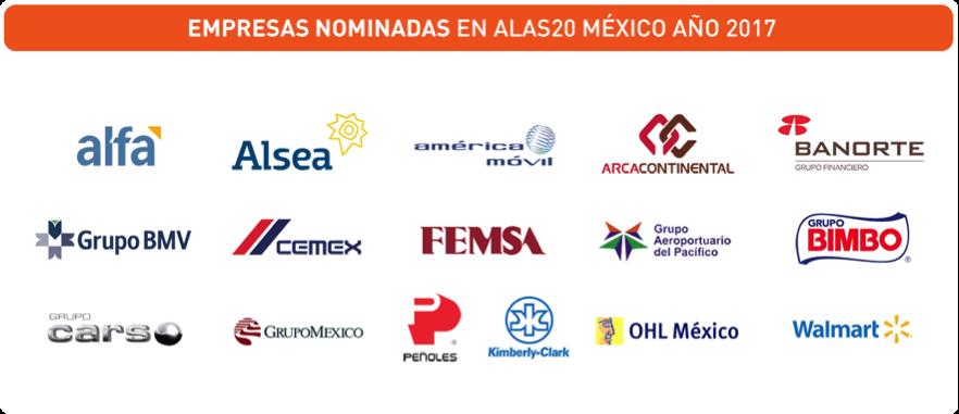 Alas20 2017 ecovalores for Empresas de pladur en valencia